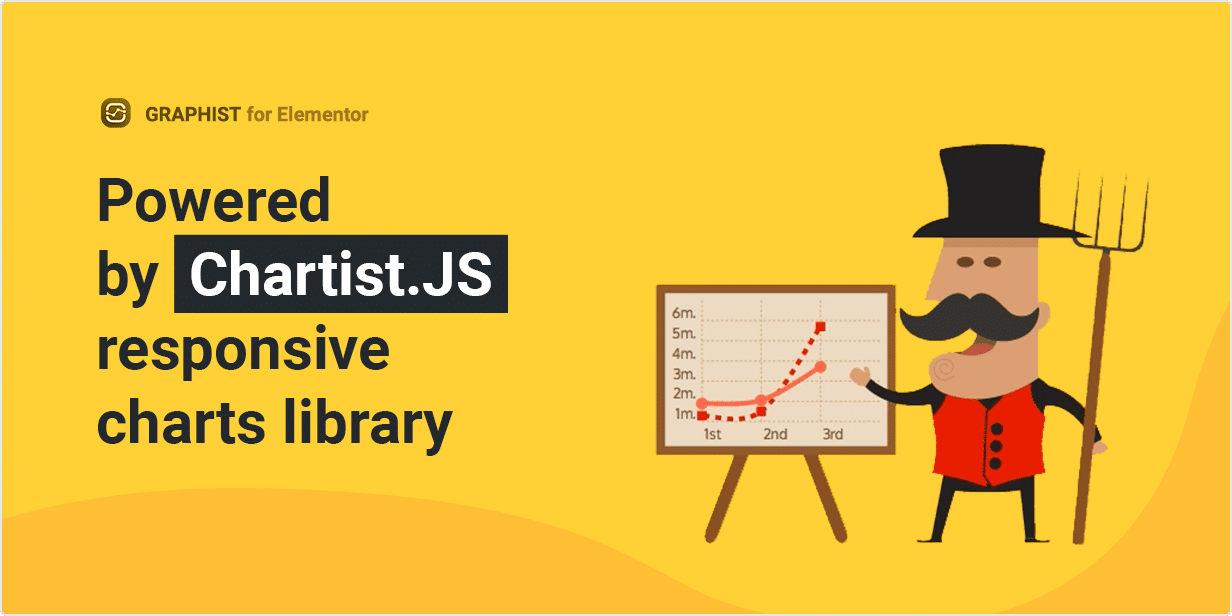 Powered by Chartist.js responsive charts library